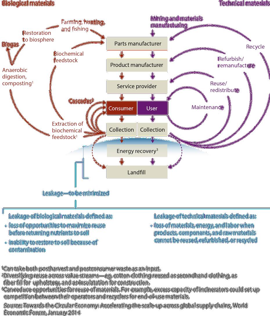 CE_framework